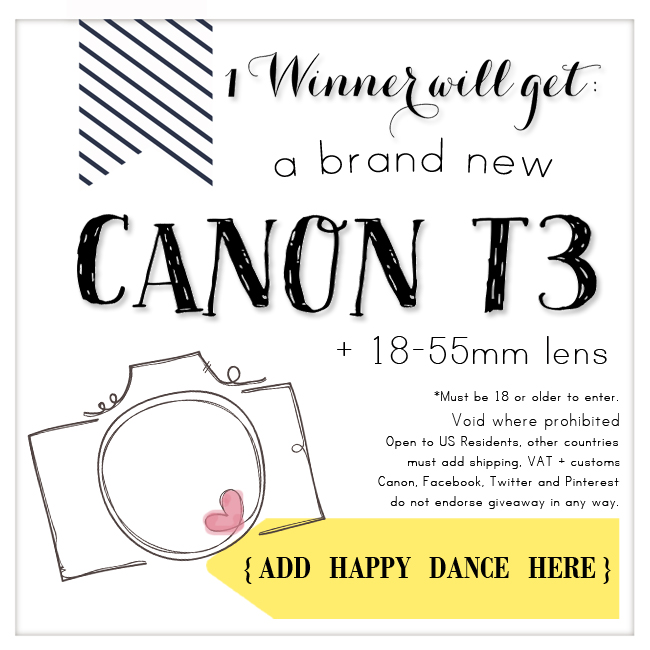 One lucky winner will get a brand new canon t3 dslr camera + lens!