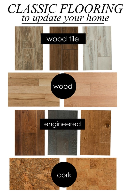 Classic Flooring to Update your Home.  It may be cheaper than you think using wood tiles, unfinished wood, engineered or cork.